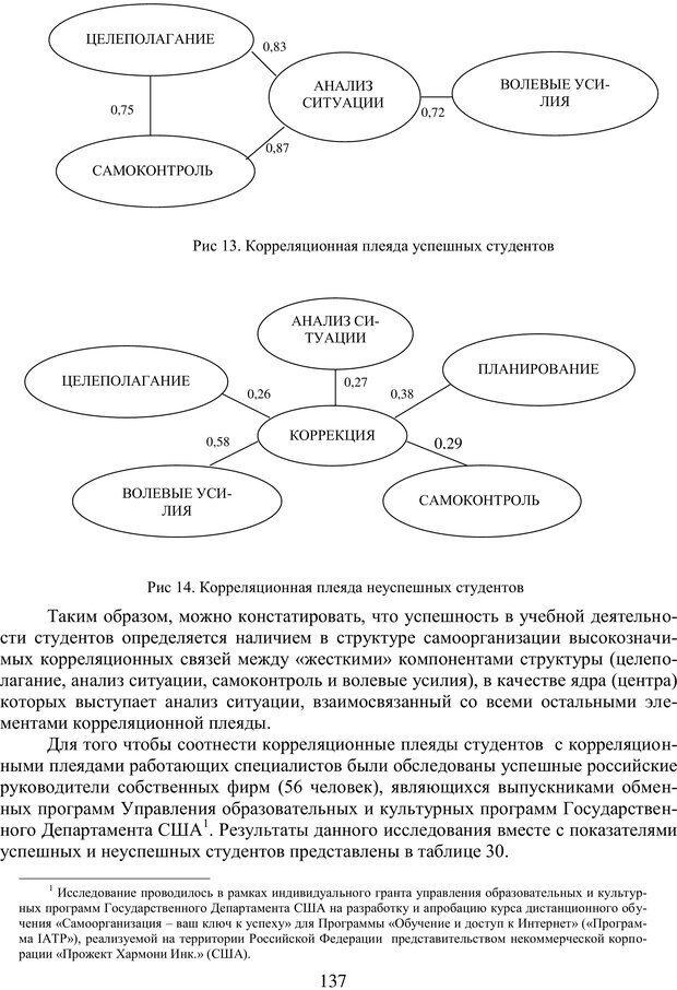 PDF. Учебная деятельность студента: психологические факторы успешности. Ишков А. Д. Страница 139. Читать онлайн