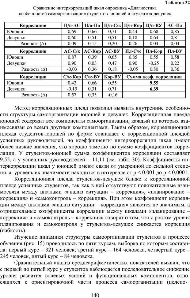PDF. Учебная деятельность студента: психологические факторы успешности. Ишков А. Д. Страница 142. Читать онлайн