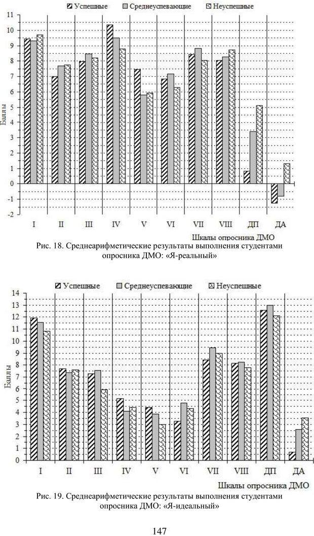 PDF. Учебная деятельность студента: психологические факторы успешности. Ишков А. Д. Страница 149. Читать онлайн