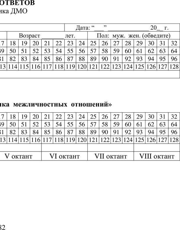 PDF. Учебная деятельность студента: психологические факторы успешности. Ишков А. Д. Страница 185. Читать онлайн