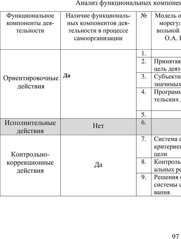 PDF. Учебная деятельность студента: психологические факторы успешности. Ишков А. Д. Страница 97. Читать онлайн