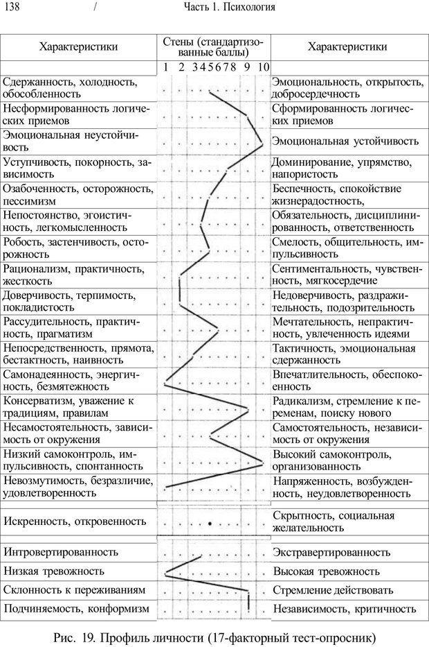 PDF. Психология и педагогика. Милорадова Н. Г. Страница 138. Читать онлайн