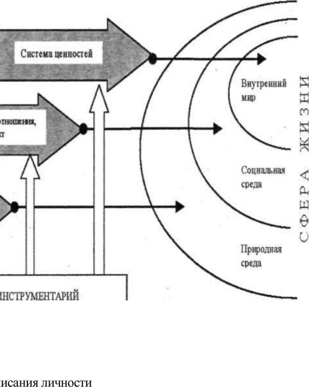 PDF. Психология и педагогика. Милорадова Н. Г. Страница 143. Читать онлайн