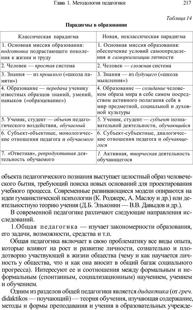 PDF. Психология и педагогика. Милорадова Н. Г. Страница 217. Читать онлайн