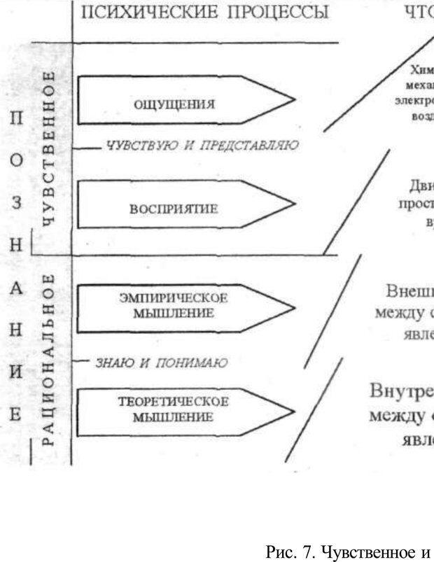 PDF. Психология и педагогика. Милорадова Н. Г. Страница 50. Читать онлайн
