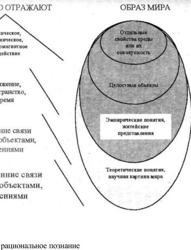 PDF. Психология и педагогика. Милорадова Н. Г. Страница 51. Читать онлайн