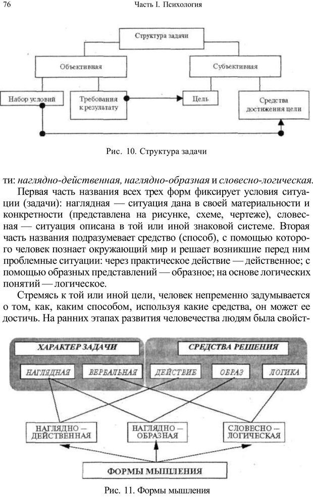 PDF. Психология и педагогика. Милорадова Н. Г. Страница 76. Читать онлайн