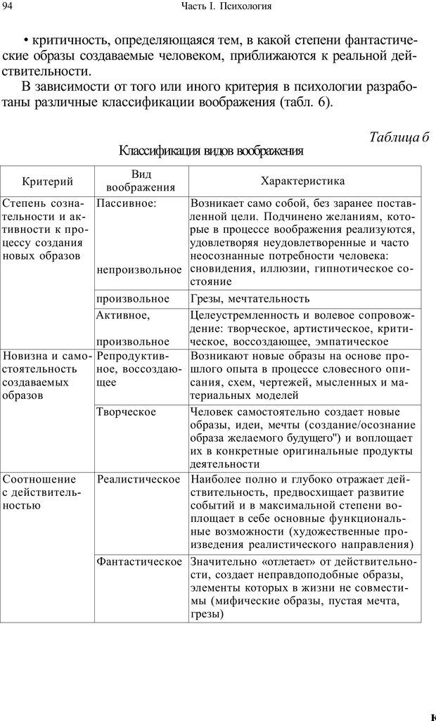 PDF. Психология и педагогика. Милорадова Н. Г. Страница 94. Читать онлайн