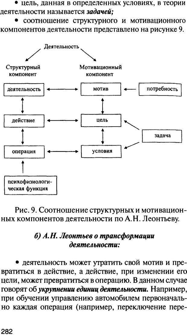DJVU. История психологии. Абдурахманов Р. А. Страница 282. Читать онлайн