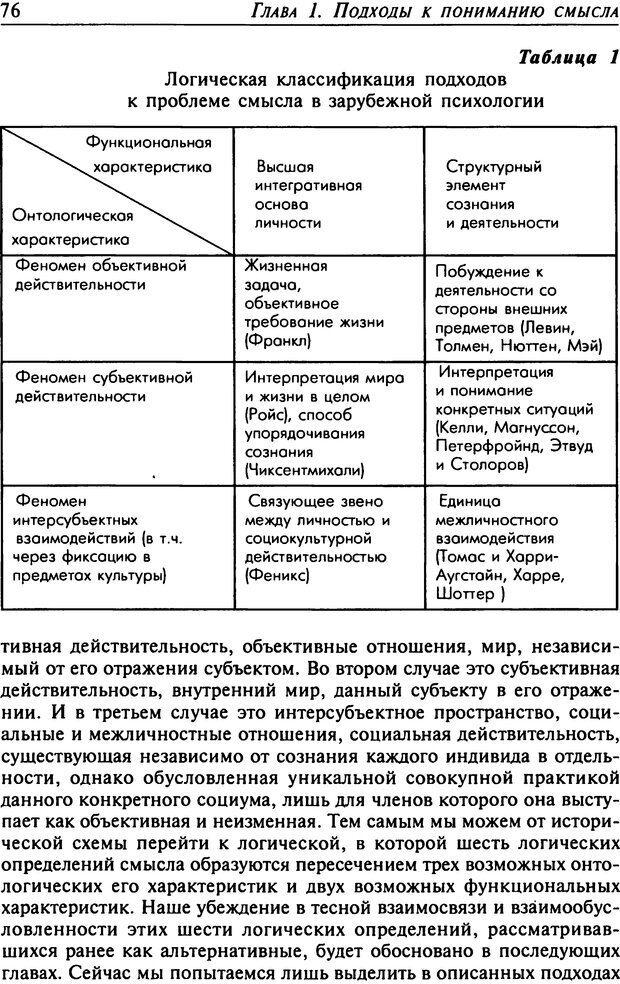 DJVU. Психология смысла. Леонтьев Д. А. Страница 76. Читать онлайн