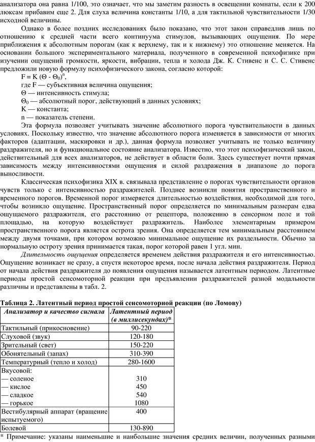 PDF. Клиническая психология. Карвасарский Б. Д. Страница 26. Читать онлайн