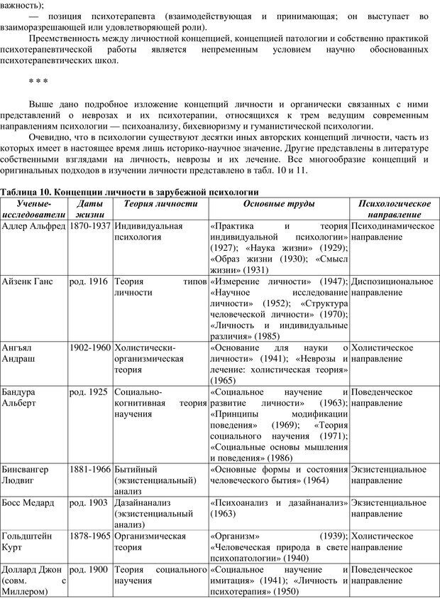 PDF. Клиническая психология. Карвасарский Б. Д. Страница 352. Читать онлайн