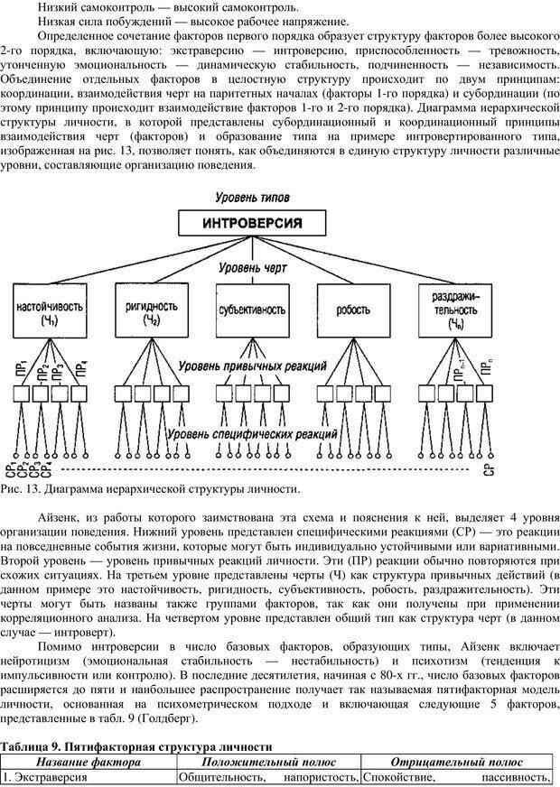 PDF. Клиническая психология. Карвасарский Б. Д. Страница 85. Читать онлайн