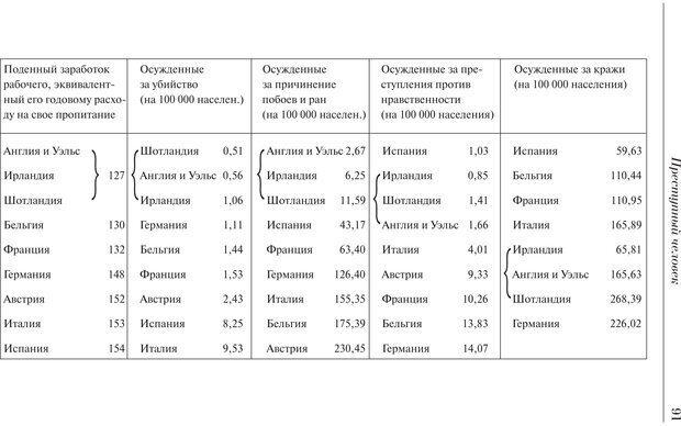 PDF. Преступный человек. Ломброзо Ч. Страница 87. Читать онлайн