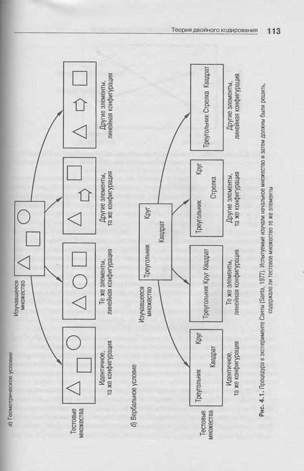 DJVU. Когнитивная психология [5-е издание]. Андерсон Д. Страница 110. Читать онлайн