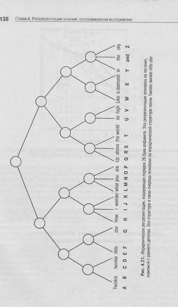 DJVU. Когнитивная психология [5-е издание]. Андерсон Д. Страница 135. Читать онлайн