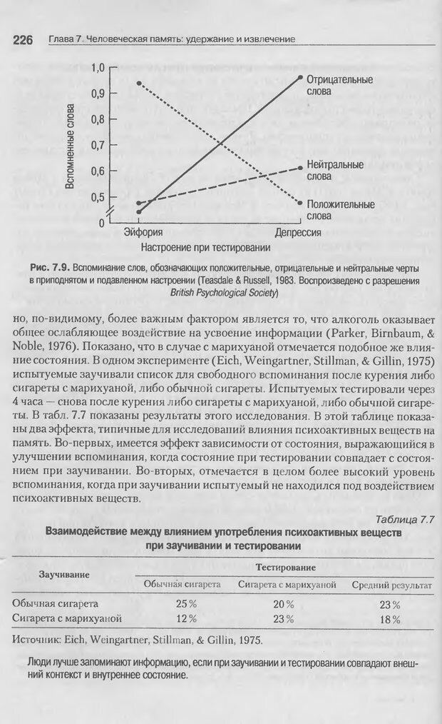 DJVU. Когнитивная психология [5-е издание]. Андерсон Д. Страница 223. Читать онлайн