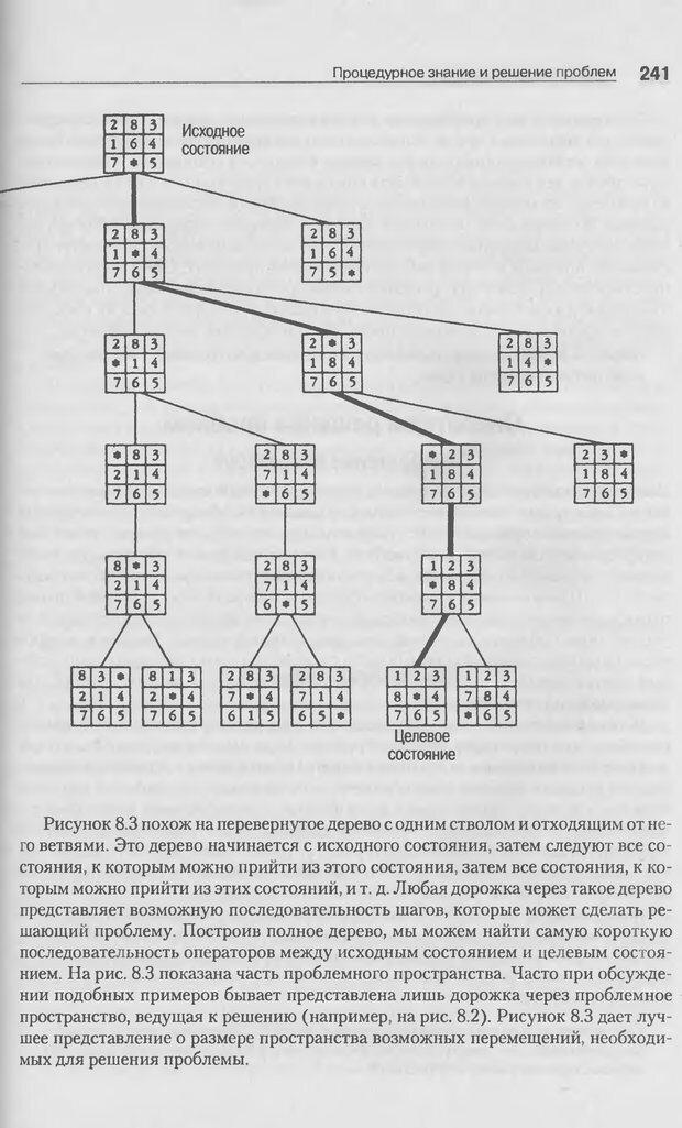 DJVU. Когнитивная психология [5-е издание]. Андерсон Д. Страница 238. Читать онлайн