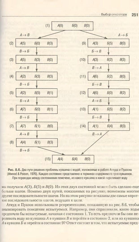 DJVU. Когнитивная психология [5-е издание]. Андерсон Д. Страница 248. Читать онлайн