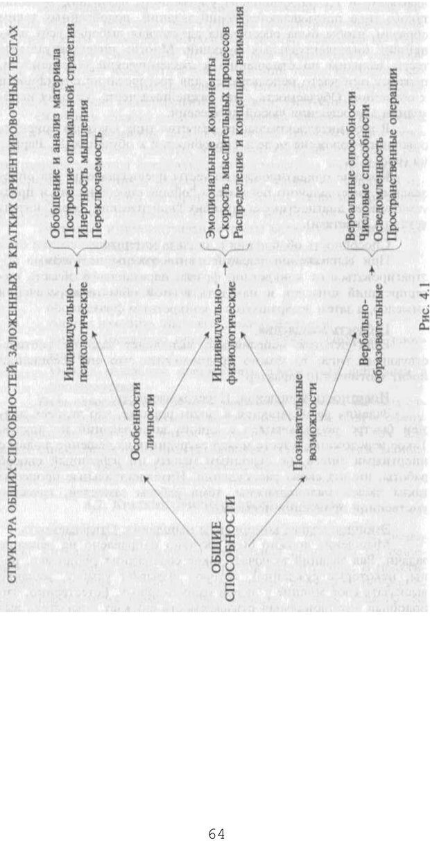 PDF. Мышление в дискуссиях и решениях задач. Милорадова Н. Г. Страница 64. Читать онлайн