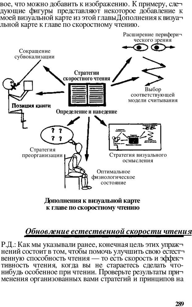 PDF. Динамическое обучение. Дилтс Р. Страница 288. Читать онлайн