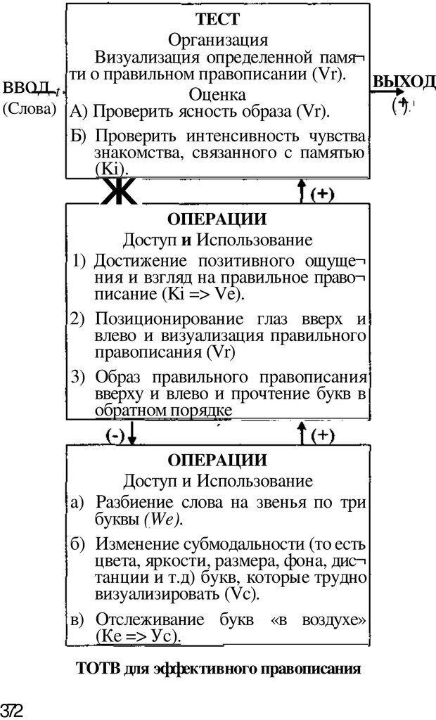PDF. Динамическое обучение. Дилтс Р. Страница 369. Читать онлайн