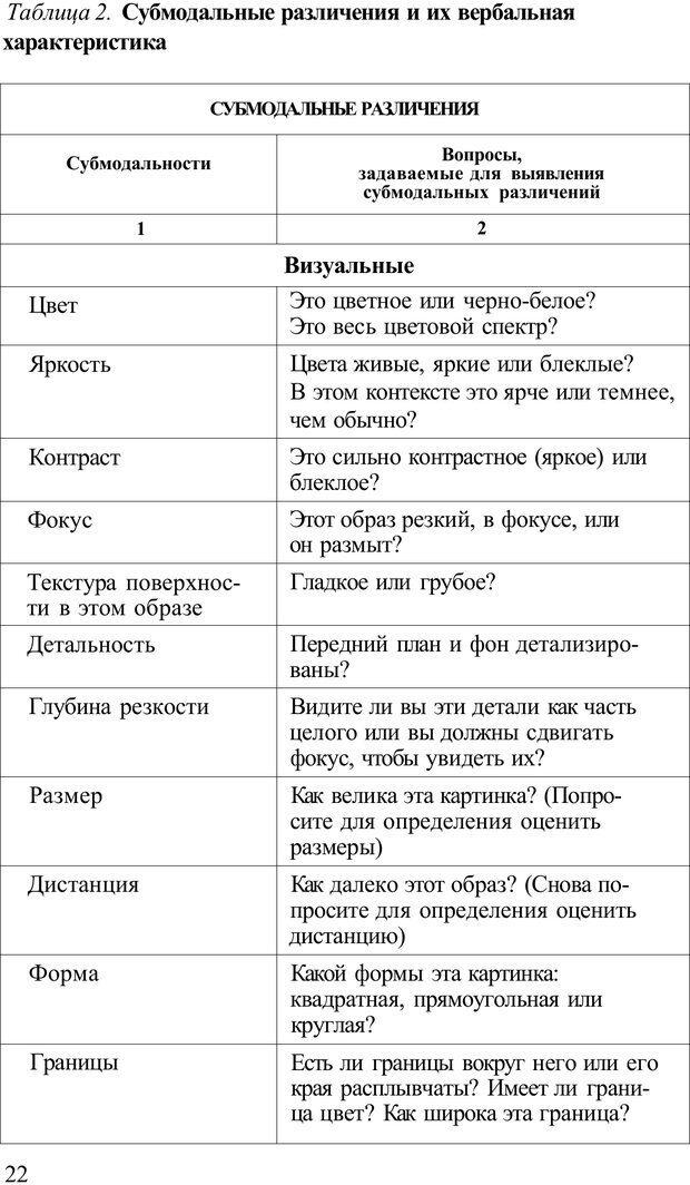 PDF. Терапевтические техники НЛП. Кочарян Г. С. Страница 24. Читать онлайн