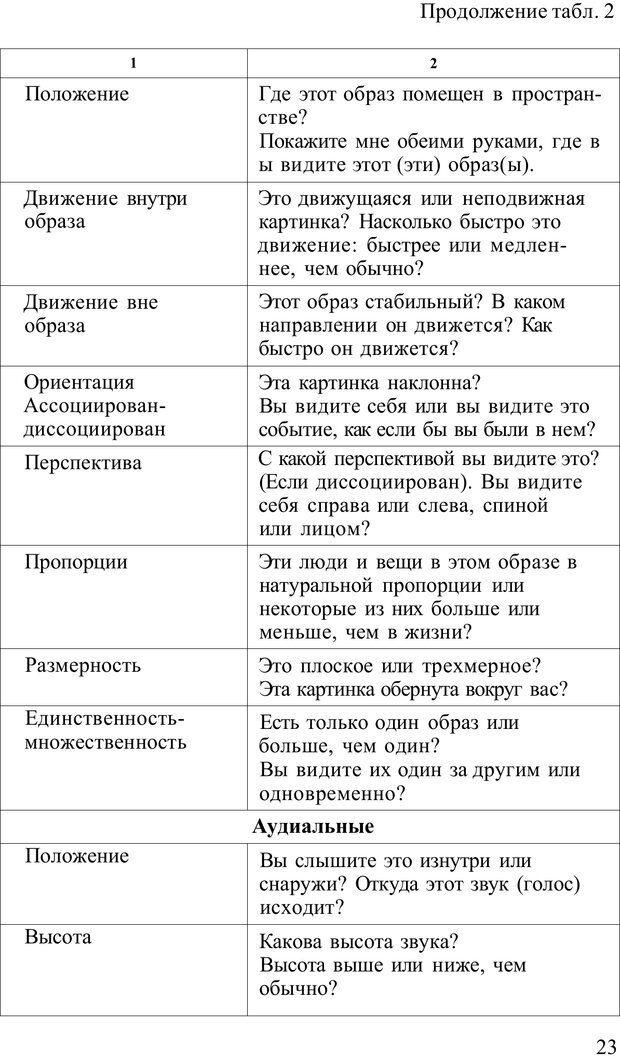 PDF. Терапевтические техники НЛП. Кочарян Г. С. Страница 25. Читать онлайн