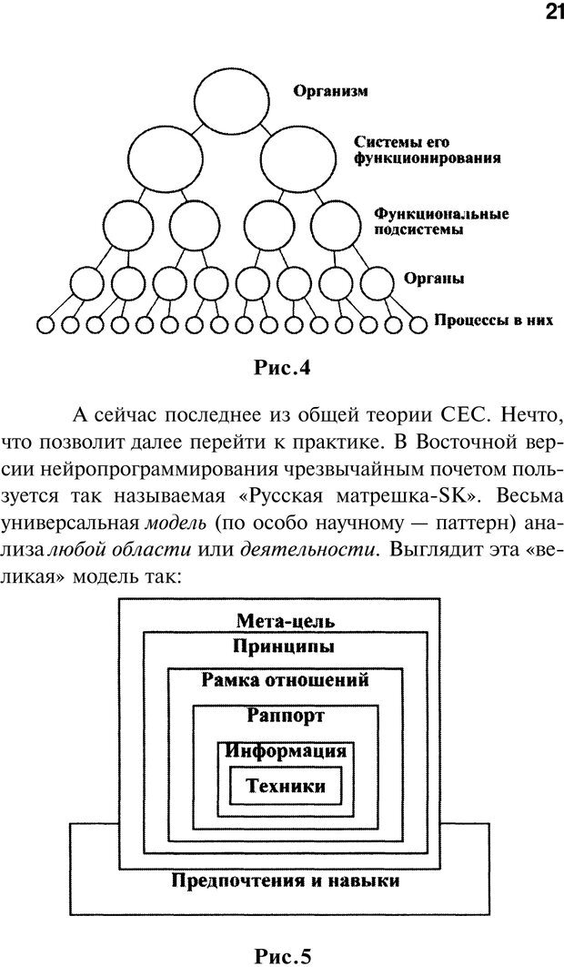 PDF. Нейротрансформинг. Команда нашего Я. Ковалёв С. В. Страница 21. Читать онлайн