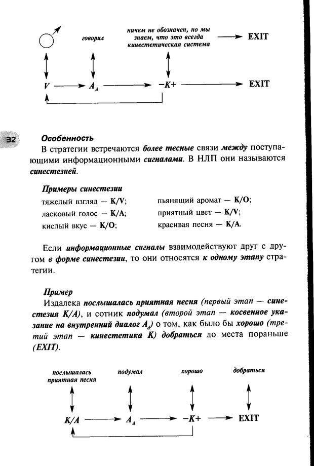 DJVU. НЛП по-русски. Воедилов Д. В. Страница 31. Читать онлайн