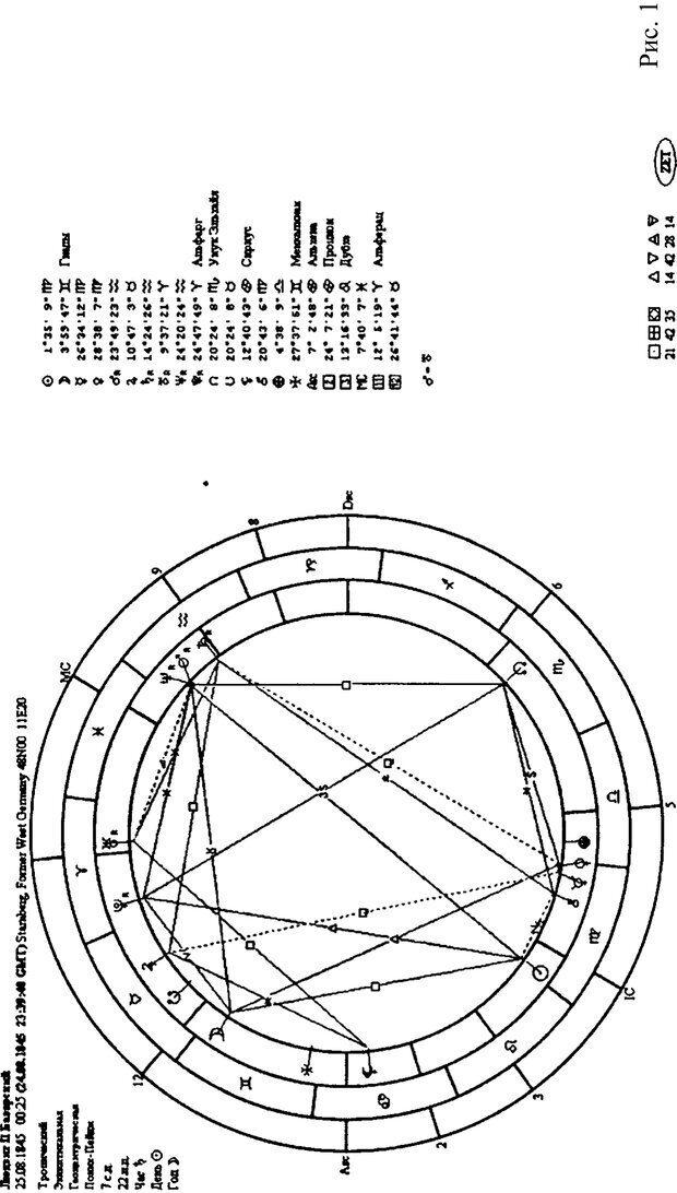PDF. Астропсихология. Айч А. Страница 290. Читать онлайн
