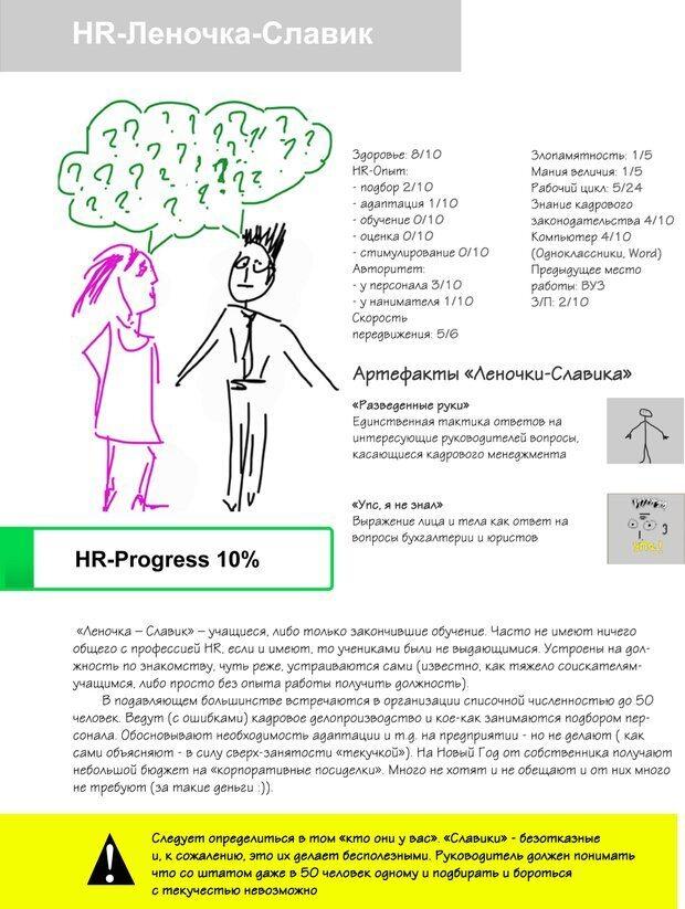 PDF. Какими бываю HR-ы. Друзья и враги вашего бизнеса. Сорокин Ю. Е. Страница 4. Читать онлайн