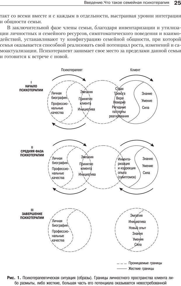 PDF. Психология и психотерапия семьи[4-е издание]. Юстицкис В. В. Страница 22. Читать онлайн