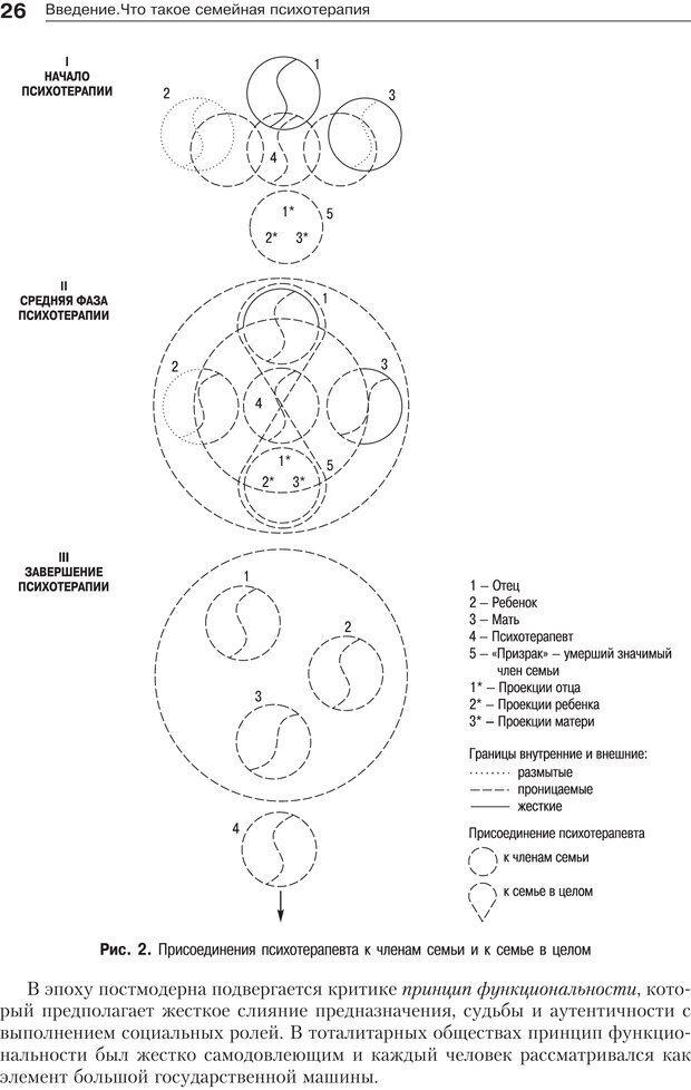 PDF. Психология и психотерапия семьи[4-е издание]. Юстицкис В. В. Страница 23. Читать онлайн