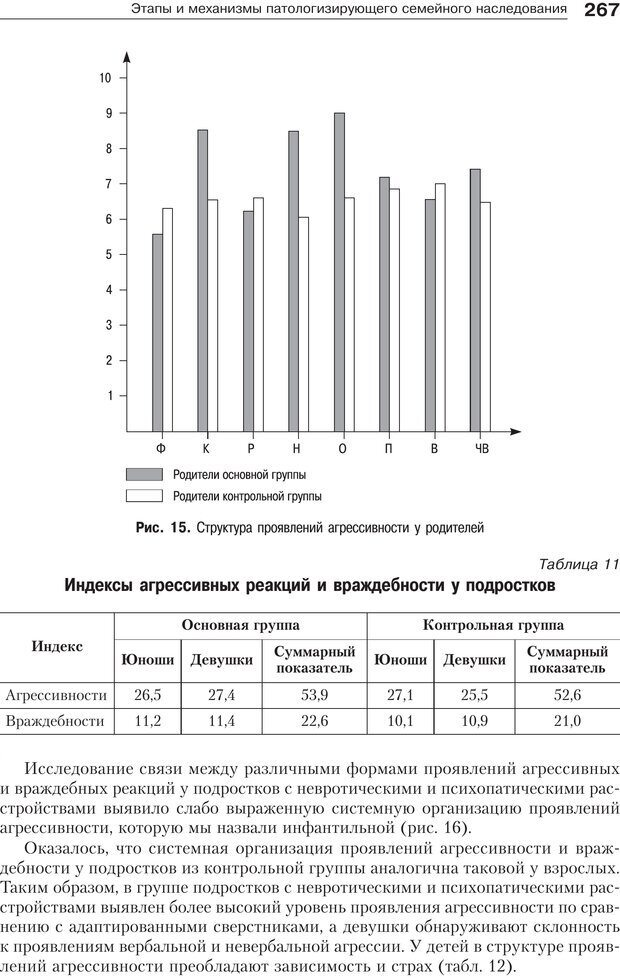 PDF. Психология и психотерапия семьи[4-е издание]. Юстицкис В. В. Страница 263. Читать онлайн