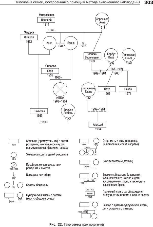 PDF. Психология и психотерапия семьи[4-е издание]. Юстицкис В. В. Страница 298. Читать онлайн