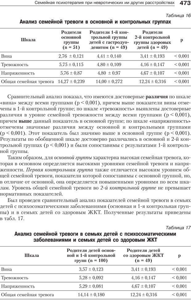 PDF. Психология и психотерапия семьи[4-е издание]. Юстицкис В. В. Страница 466. Читать онлайн