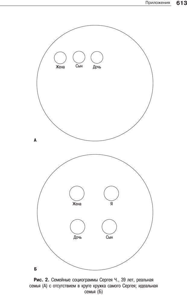 PDF. Психология и психотерапия семьи[4-е издание]. Юстицкис В. В. Страница 605. Читать онлайн