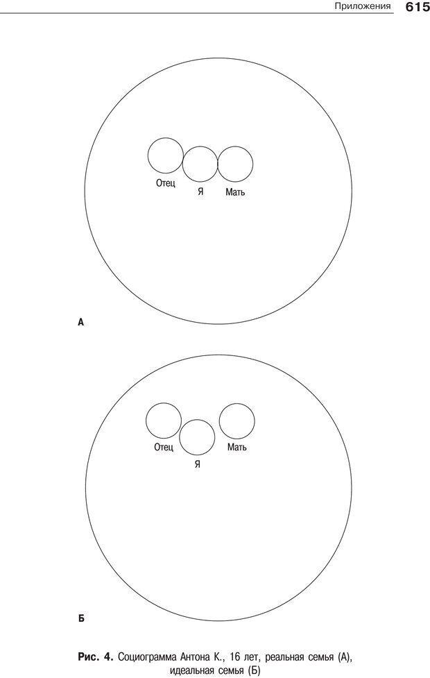 PDF. Психология и психотерапия семьи[4-е издание]. Юстицкис В. В. Страница 607. Читать онлайн