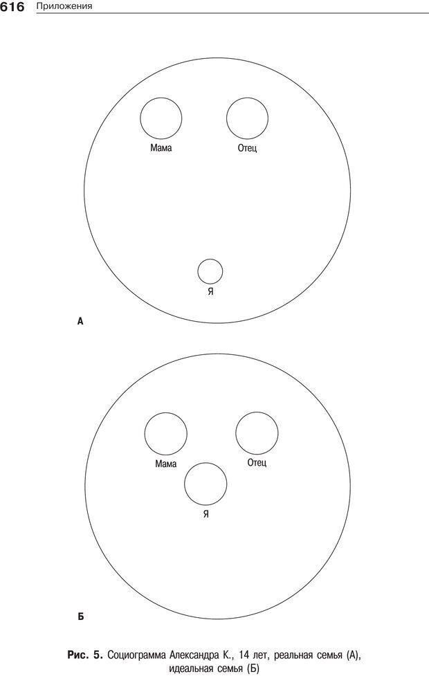 PDF. Психология и психотерапия семьи[4-е издание]. Юстицкис В. В. Страница 608. Читать онлайн