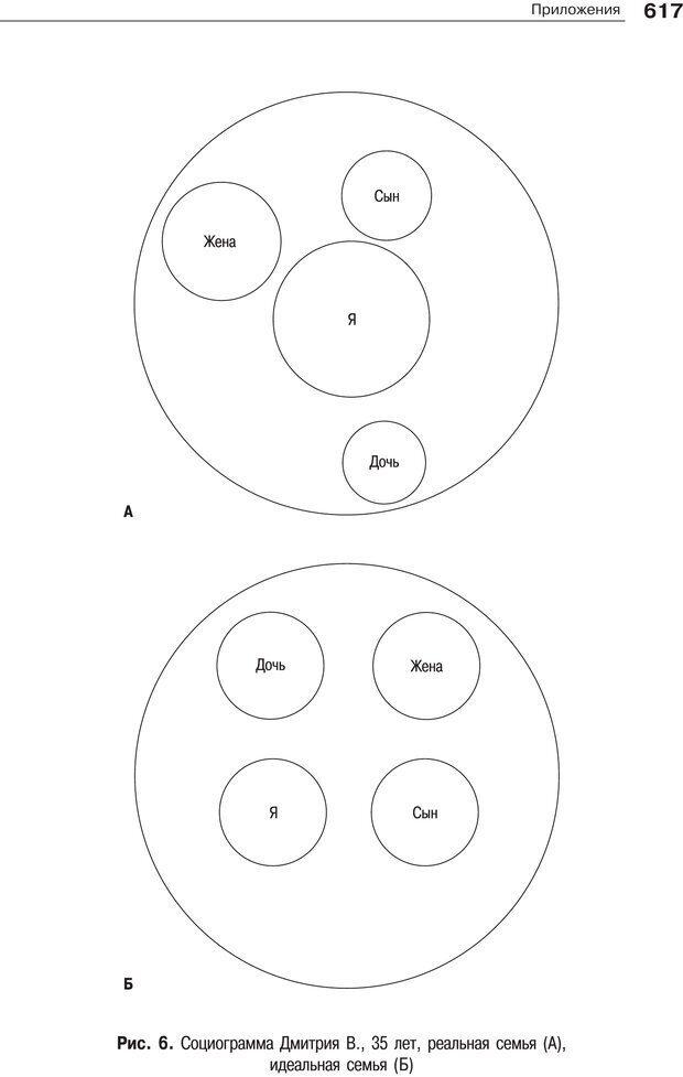 PDF. Психология и психотерапия семьи[4-е издание]. Юстицкис В. В. Страница 609. Читать онлайн