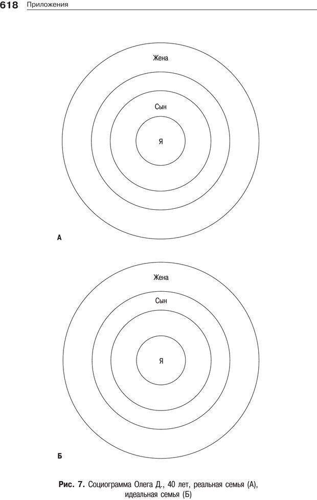 PDF. Психология и психотерапия семьи[4-е издание]. Юстицкис В. В. Страница 610. Читать онлайн