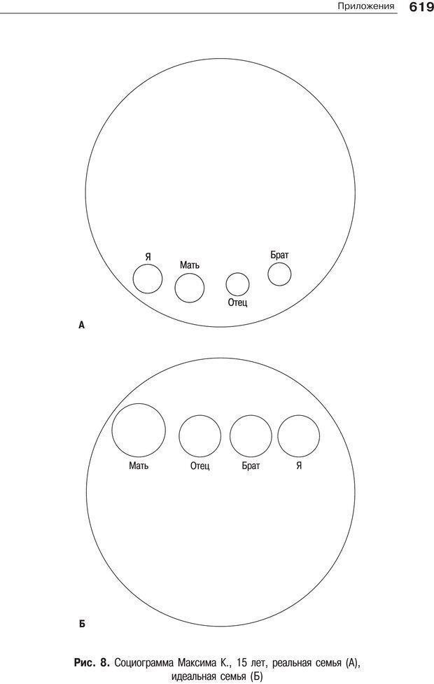 PDF. Психология и психотерапия семьи[4-е издание]. Юстицкис В. В. Страница 611. Читать онлайн