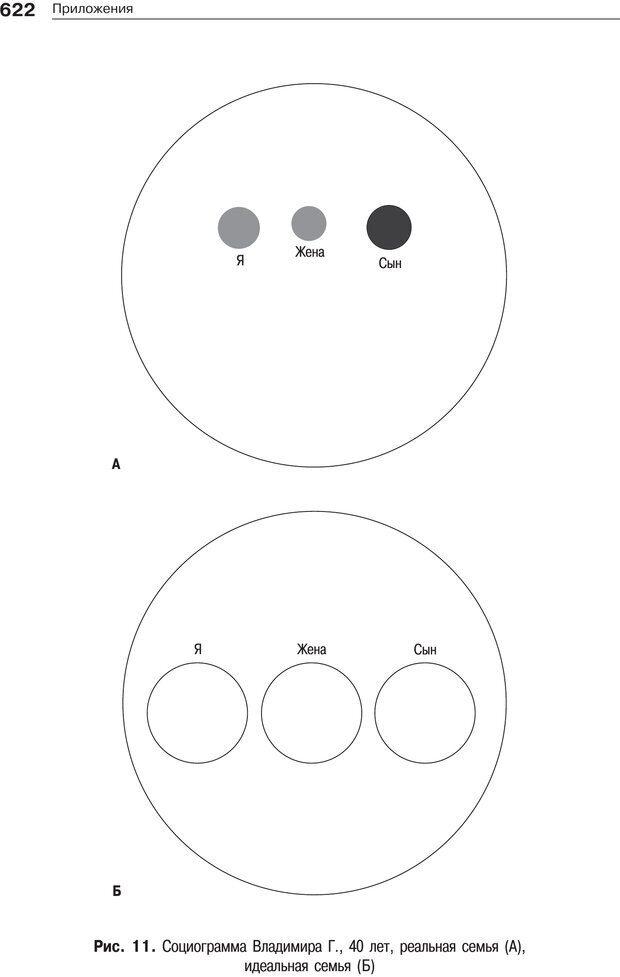 PDF. Психология и психотерапия семьи[4-е издание]. Юстицкис В. В. Страница 614. Читать онлайн