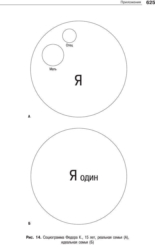 PDF. Психология и психотерапия семьи[4-е издание]. Юстицкис В. В. Страница 617. Читать онлайн
