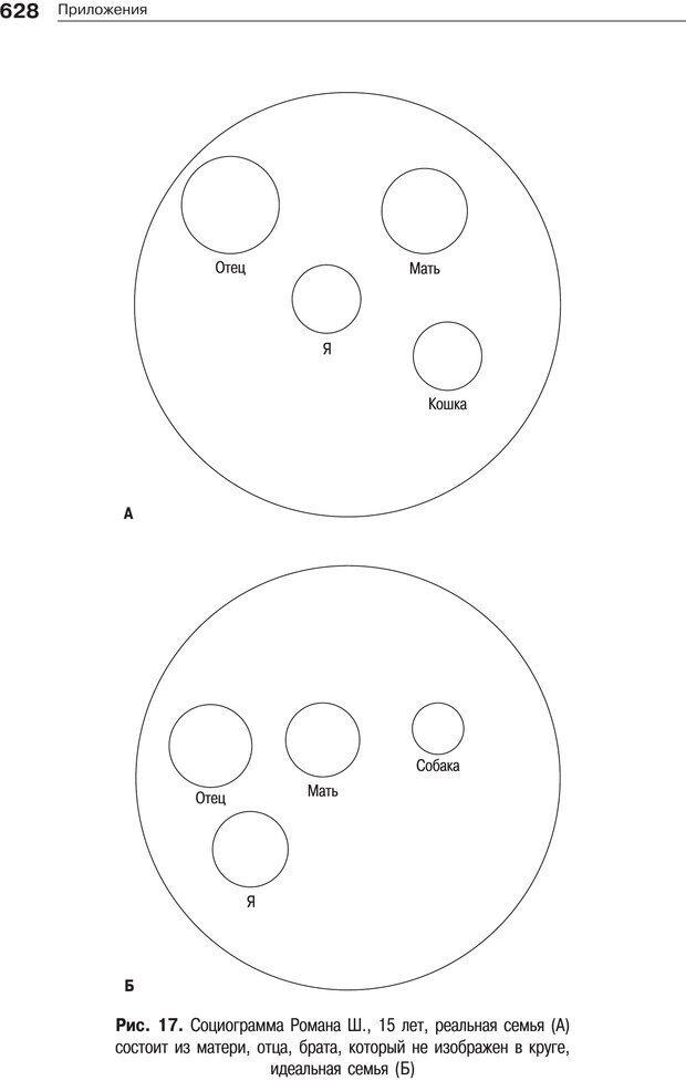 PDF. Психология и психотерапия семьи[4-е издание]. Юстицкис В. В. Страница 620. Читать онлайн