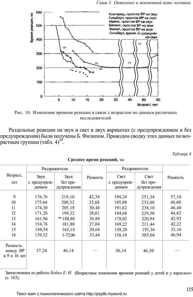 PDF. Человек как предмет познания. Ананьев Б. Г. Страница 117. Читать онлайн