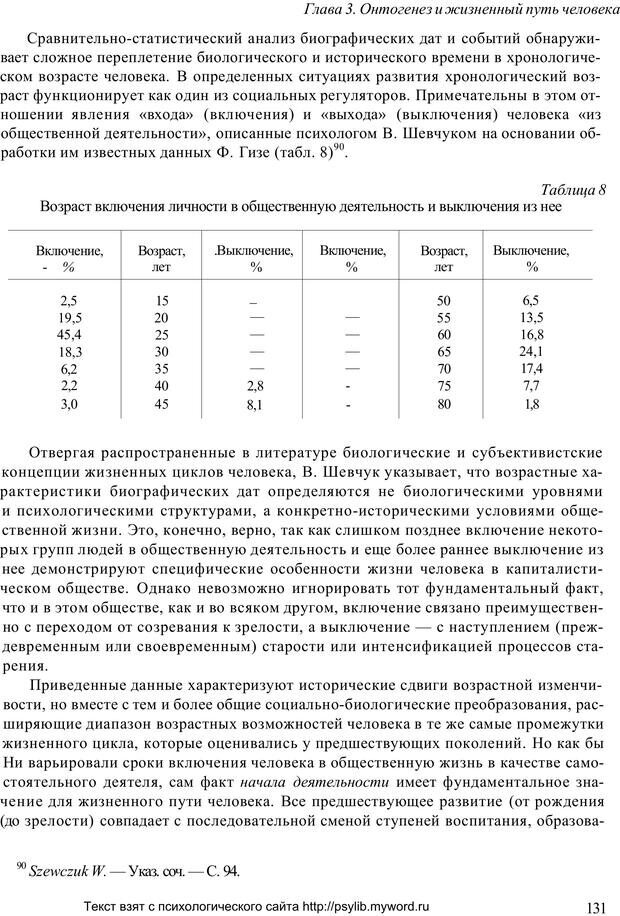 PDF. Человек как предмет познания. Ананьев Б. Г. Страница 133. Читать онлайн