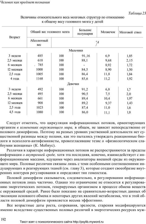 PDF. Человек как предмет познания. Ананьев Б. Г. Страница 194. Читать онлайн