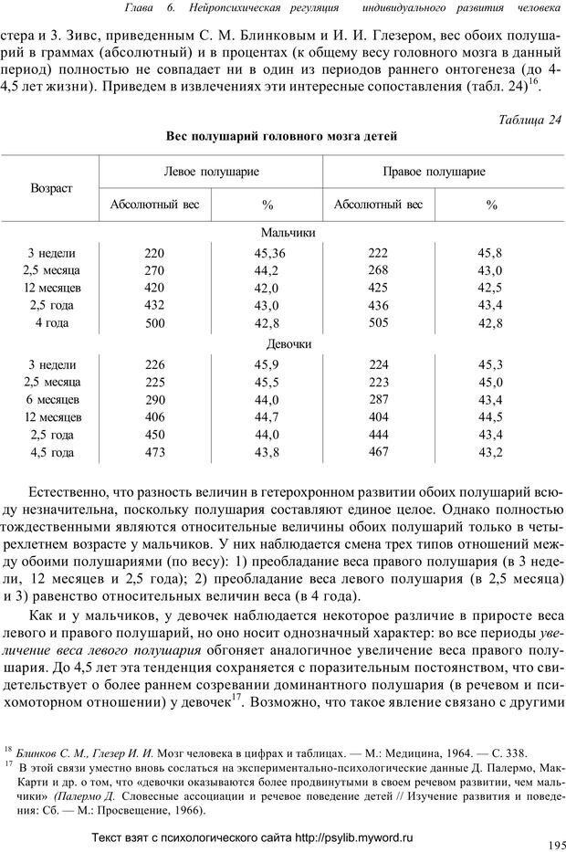 PDF. Человек как предмет познания. Ананьев Б. Г. Страница 197. Читать онлайн